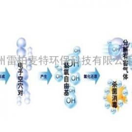 光催化�U�馓�理 光催化氧化反��