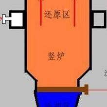 喷煤球团竖炉|气烧球团竖炉改喷煤|球团烘干机喷煤|型号|参数
