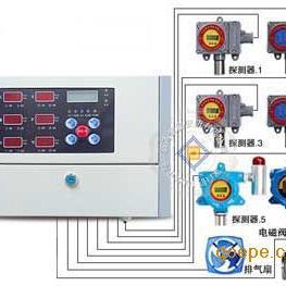 特价氧气报警器RBK-6000-6,氧气泄漏报警器