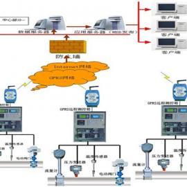 热电厂热网远程实时监测GPRS计算机管理系统