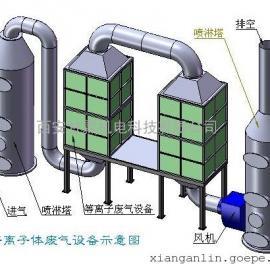 西安塑料厂废气处理技术方案