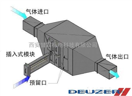 西安彩印废气净化设备生产厂家