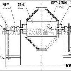 扁桃酸专用回转真空干燥机,厂家供应高效率双锥回转真空干燥设备