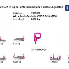 RUD吊环VWBG10t-M36|德国RUD万向旋转吊环