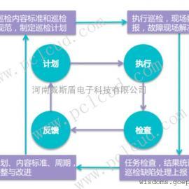 移动作业智能管理系统