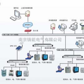 建筑能耗管理系统