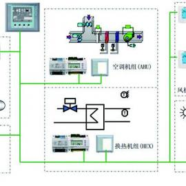 西咸新区换热站PLC自动化控制系统解决方案