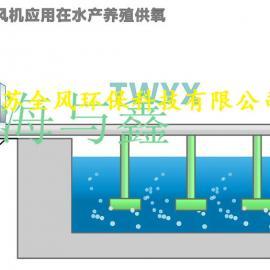 张家港超声波清洗设备专用高压风机-YX-81D-2