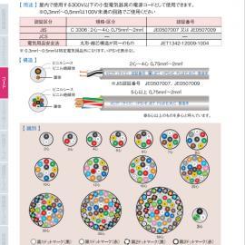 供应富士电线工业 300V VCTF系列电缆