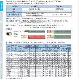 供应富士电线工业 600V VVF(环保型有)系列配电电缆