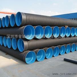 深圳HDPE缠绕增强B型结构壁管制造有限公司