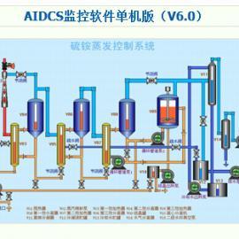 宇电AIDCS监控软件单机版