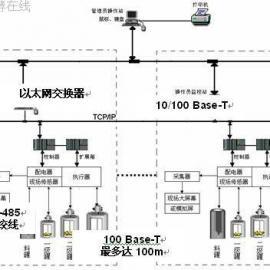生物发酵过程智能控制系统