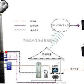 JY-CEMS型在线脱硫脱硝cems系统烟气分析仪