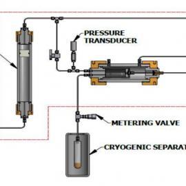 GCS-300提高采收率循环注气系统