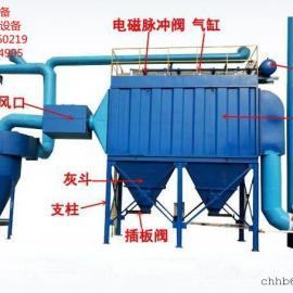 大同电石冶炼2吨电炉除尘器布袋式特点分析