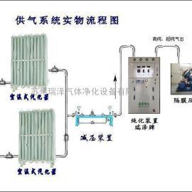 气体封装充瓶用提纯设备高纯氩气纯化装置价格低、质量优、服务好