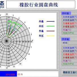MCGS-WR-S512昆仑通泰组态软件 Ⅰ PLC编程