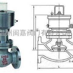 DJQ-65低温紧急切断阀 不锈钢气动球阀