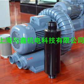 低噪音高压鼓风机,台湾进口高压漩涡鼓风机