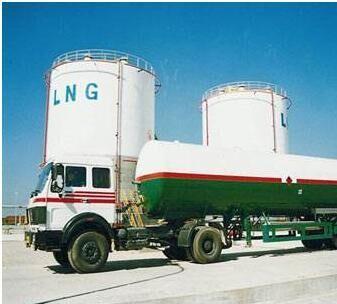 安庆煤改气LNG免费建站厂家