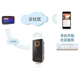 楼宇供应订制可视对讲门铃 云对讲门禁系统 手机远程开锁