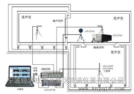 噪声与振动测试仪6290M