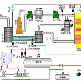 钢企电炉高温烟气余热发电工程
