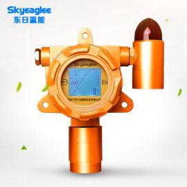 二氧化硫气体浓度报警装置检测仪