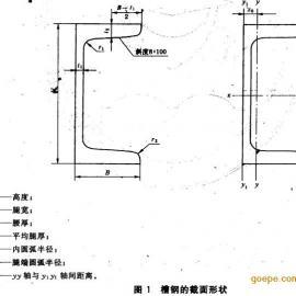 美标H型钢价格,美标H槽钢厂家,美标H型钢现货