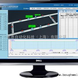 信息化管网监测系统