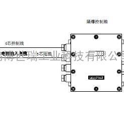 BR-2014型废气超标报警装置 粉尘浓度报警仪