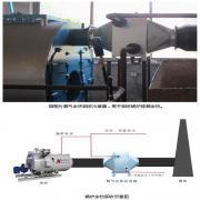 烟气换热器 烟气热交换器 锅炉余热回收系统 气―汽式翅片换热器