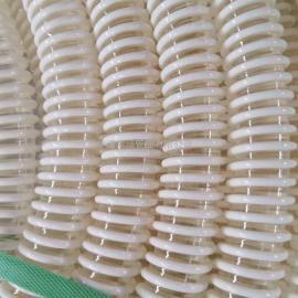 厂家直销PU塑筋增强软管/内壁平滑管/塑料螺旋增强软管抗磨