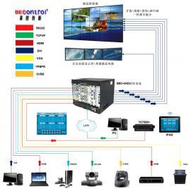 液晶LCD/DLP/LED拼接处理器 图像处理器 拼接器