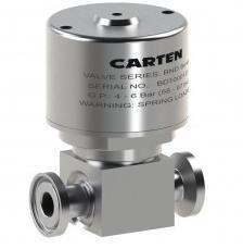 优势供应Carten阀门 - 德国赫尔纳(大连)公司