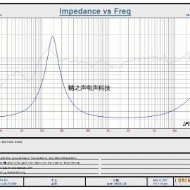 LMS电声测试仪系统 喇叭音箱参数测量