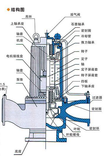 厂家批发销售G系列新一代静音管道屏蔽电泵 热力供暖首选设备