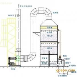 新疆窑炉玻璃钢脱硫塔|新疆窑炉玻璃钢脱硫塔厂家价格