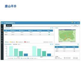 节水增效信息化、节水增效项目信息化建设