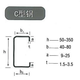 昆明C型钢厂家//昆明C型钢销售价格