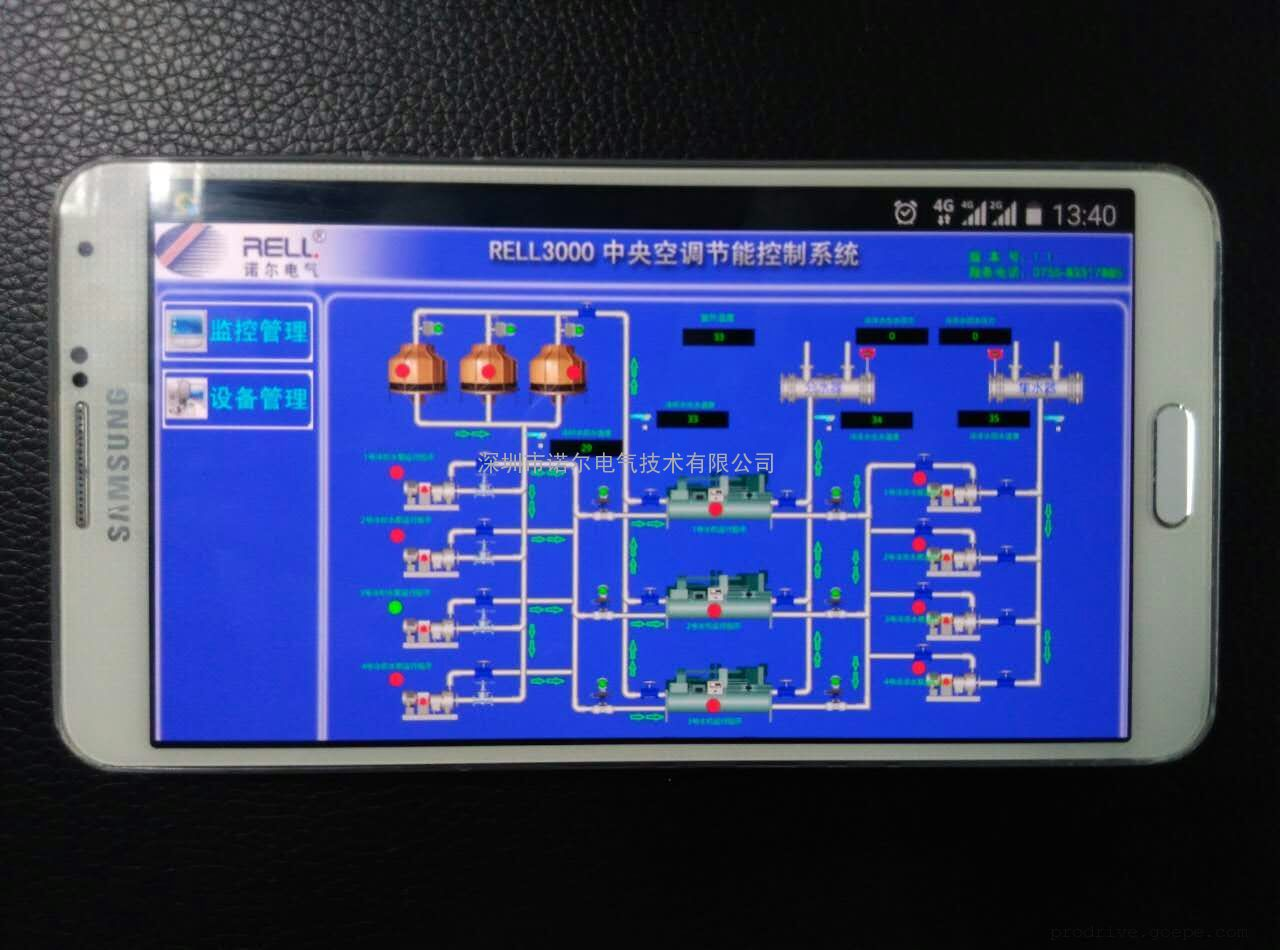 手机APP远程监控控制物联网云平台