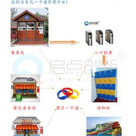 广东水上乐园一卡通系统,水上乐园储物柜,水上乐园手牌系统