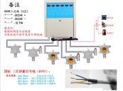 瑶安YA-D200工业在线式氨气报警器氨气泄漏探头