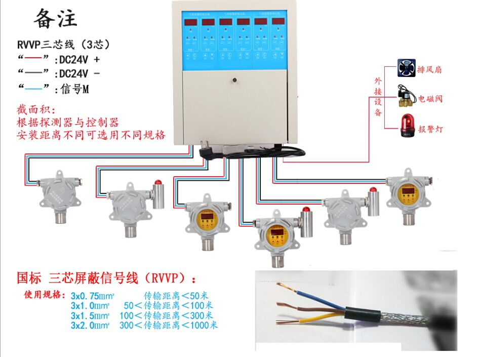 瑶安YA-D200工业一氧化碳浓度探测器/有毒气体探测器