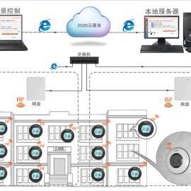 电采暖远程集中温控系统 合同能源管理