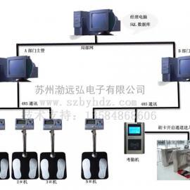 AEGIR 20686静电测试仪+三辊闸