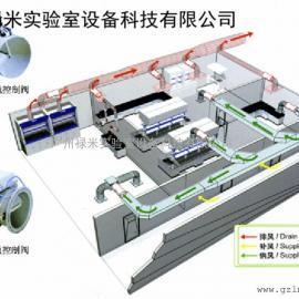 化学实验室集中排风系统工程 禄米科技