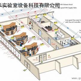 广东实验室通风系统建设专家 禄米科技