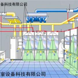 广东实验室通风系统设计规划公司靠谱的是哪家? 禄米科技